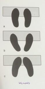 وضعیت پاها در حرکت ساق پا با دستگاه پرس پا