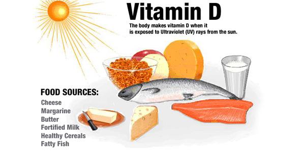 ویتامین D یا Vitamin D